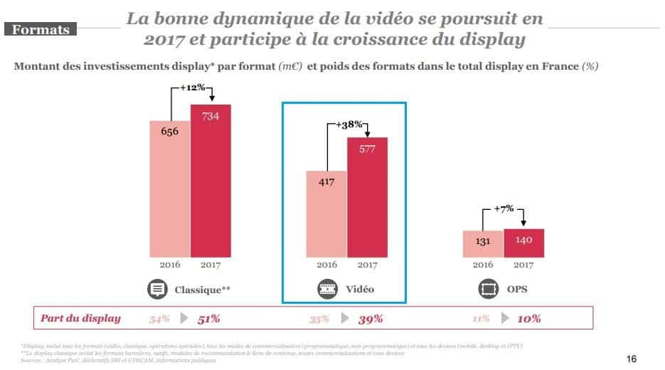 montant-investissement-display-formats